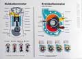 Audi NSU Motor Lehrtafel. Poster
