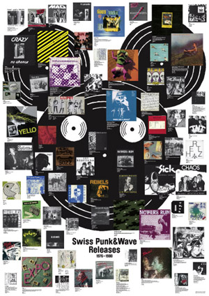 Swiss Punk & Wave Releases 1976-1980